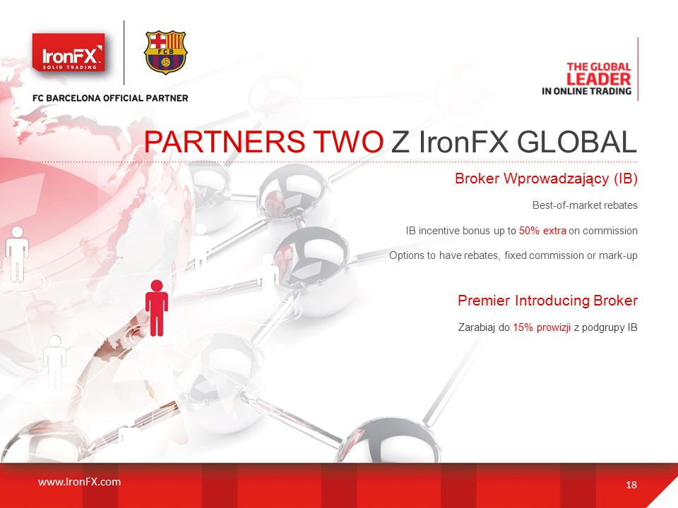 PARTNERS TWO Z IronFX GLOBAL 18 Broker Wprowadzający (IB) Best-of-market rebates IB incentive bonus up to 50% extra on commission Options to have reba