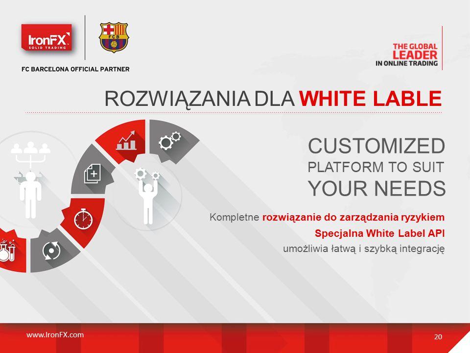 20 ROZWIĄZANIA DLA WHITE LABLE Kompletne rozwiązanie do zarządzania ryzykiem Specjalna White Label API umożliwia łatwą i szybką integrację CUSTOMIZED PLATFORM TO SUIT YOUR NEEDS www.IronFX.com