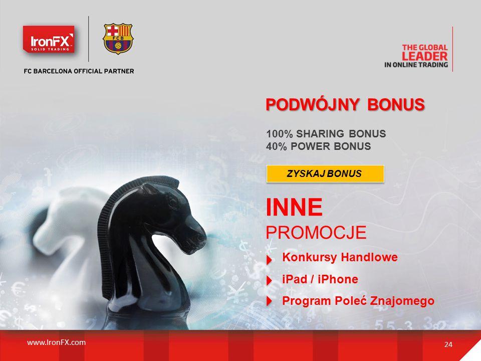 ZYSKAJ BONUS 24 PODWÓJNY BONUS Konkursy Handlowe iPad / iPhone Program Poleć Znajomego INNE PROMOCJE 100% SHARING BONUS 40% POWER BONUS www.IronFX.com