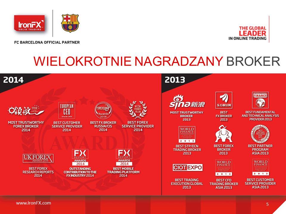 WIELOKROTNIE NAGRADZANY BROKER 5 www.IronFX.com