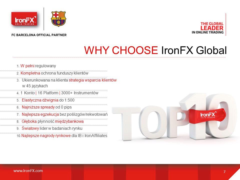 WHY CHOOSE IronFX Global 7 1. W pełni regulowany 2. Kompletna ochrona funduszy klientów 3. Ukierunkowana na klienta strategia wsparcia klientów w 45 j
