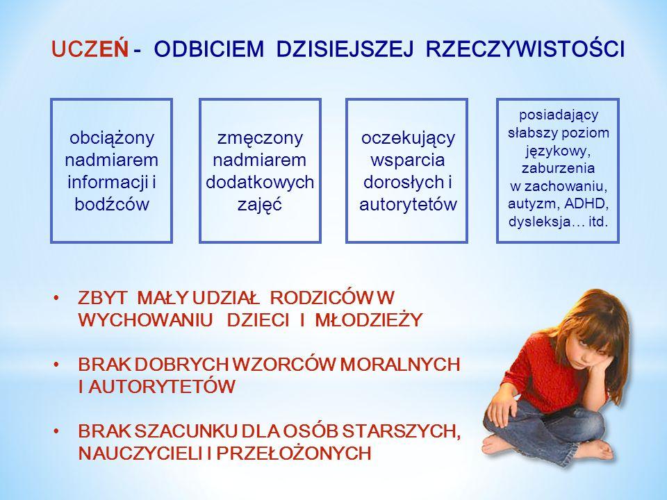 UCZ EŃ - ODBICIEM DZISIEJSZEJ RZECZYWISTOŚCI obciążony nadmiarem informacji i bodźców zmęczony nadmiarem dodatkowych zajęć oczekujący wsparcia dorosłych i autorytetów posiadający słabszy poziom językowy, zaburzenia w zachowaniu, autyzm, ADHD, dysleksja… itd.