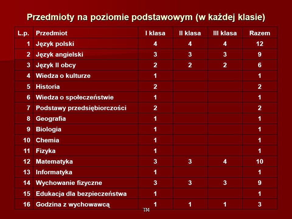 TM Przedmioty na poziomie podstawowym (w każdej klasie) L.p.PrzedmiotI klasaII klasaIII klasaRazem 1Język polski44412 2Język angielski3339 3Język II o