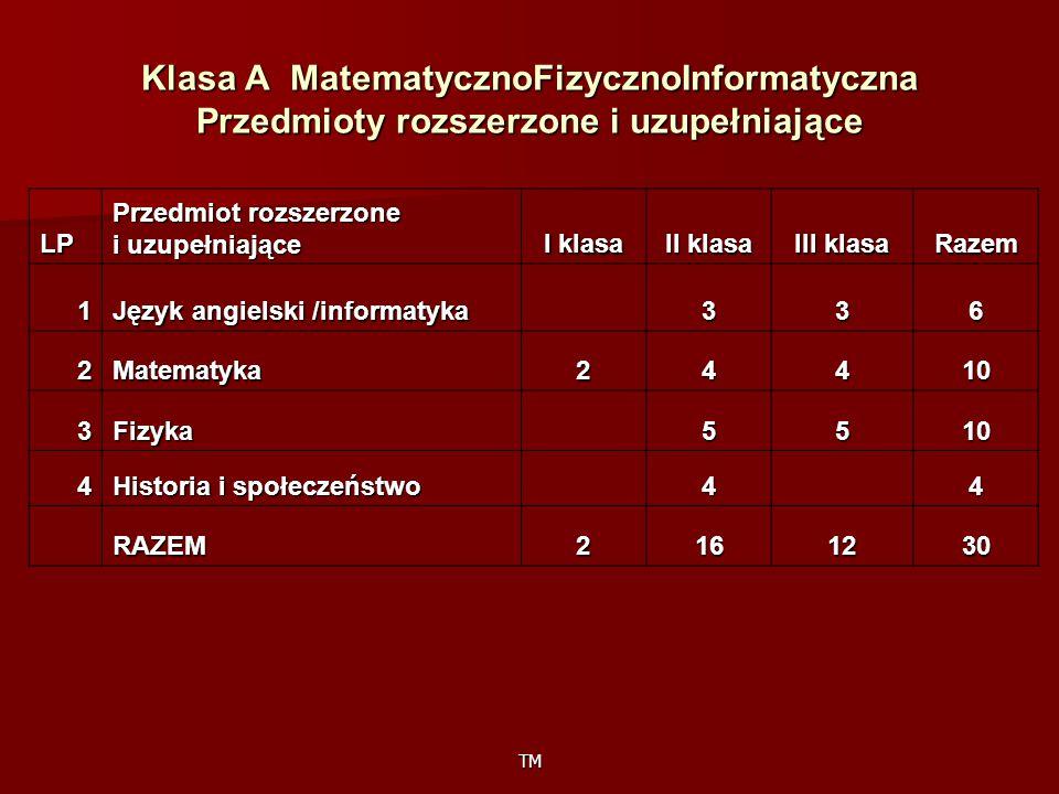 TM Klasa A MatematycznoFizycznoInformatyczna Przedmioty rozszerzone i uzupełniające LP Przedmiot rozszerzone i uzupełniające I klasa II klasa III klas