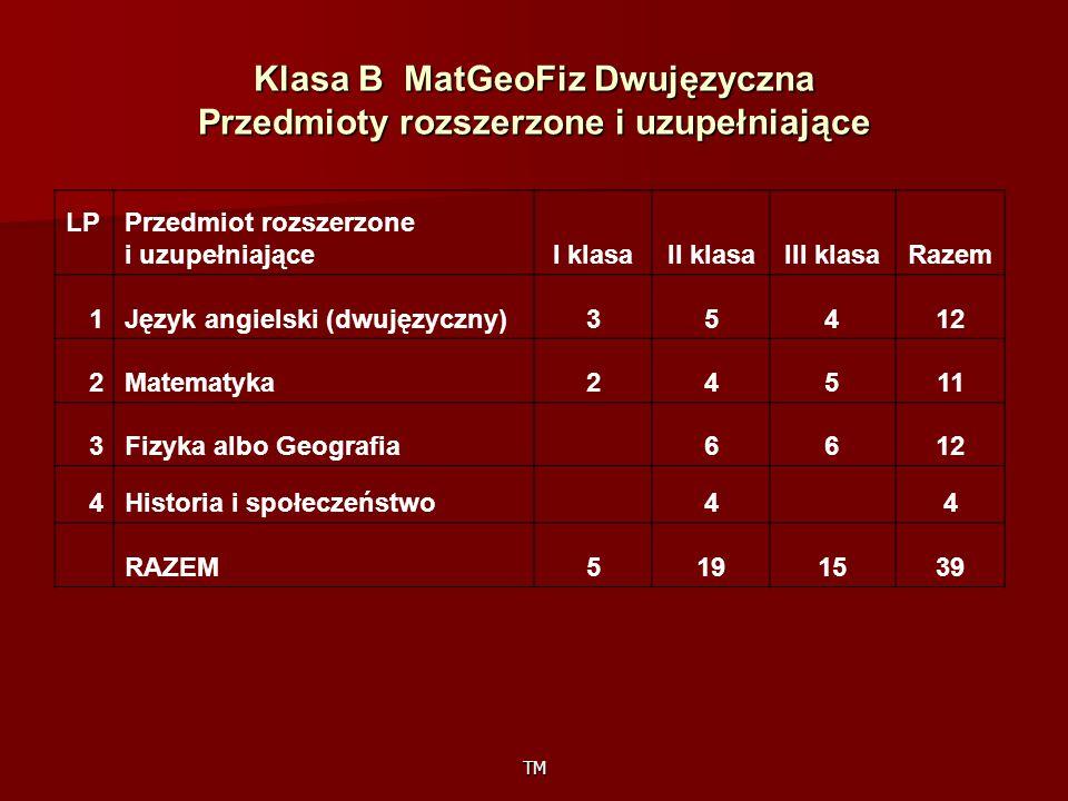 TM Klasa B MatGeoFiz Dwujęzyczna Przedmioty rozszerzone i uzupełniające LP Przedmiot rozszerzone i uzupełniająceI klasaII klasaIII klasaRazem 1Język angielski (dwujęzyczny)35412 2Matematyka24511 3Fizyka albo Geografia 6612 4Historia i społeczeństwo 44 RAZEM5191539