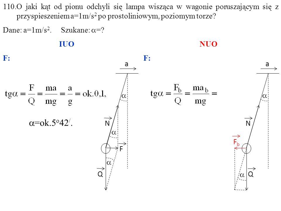 Q N F  a    =ok.5 o 42 /. Q N FbFb  a  110.O jaki kąt od pionu odchyli się lampa wisząca w wagonie poruszającym się z przyspieszeniem a=1m/s 2 p