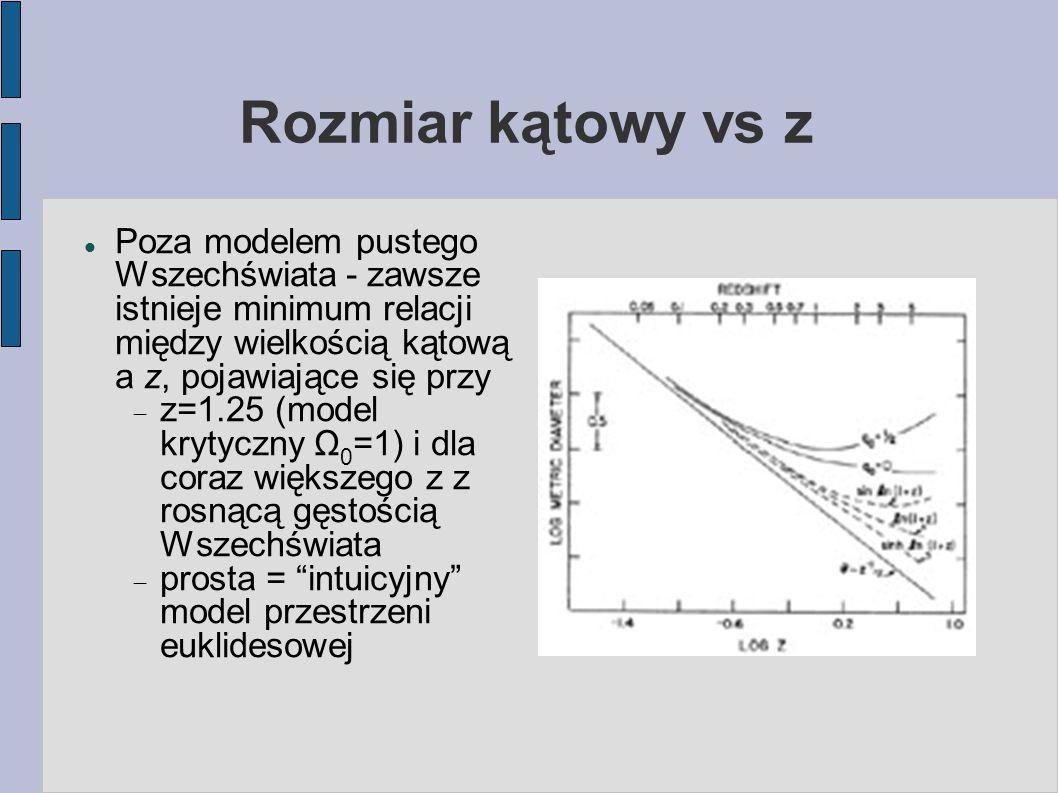 Rozmiar kątowy vs z Poza modelem pustego Wszechświata - zawsze istnieje minimum relacji między wielkością kątową a z, pojawiające się przy  z=1.25 (model krytyczny Ω 0 =1) i dla coraz większego z z rosnącą gęstością Wszechświata  prosta = intuicyjny model przestrzeni euklidesowej