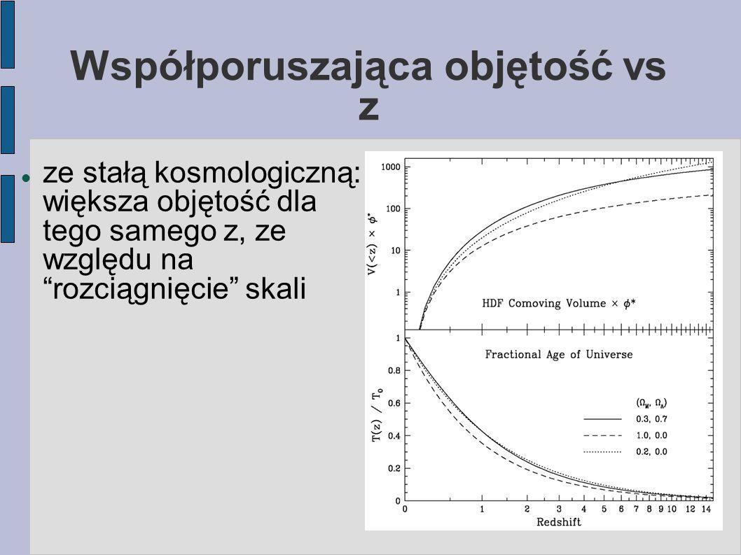Współporuszająca objętość vs z ze stałą kosmologiczną: większa objętość dla tego samego z, ze względu na rozciągnięcie skali
