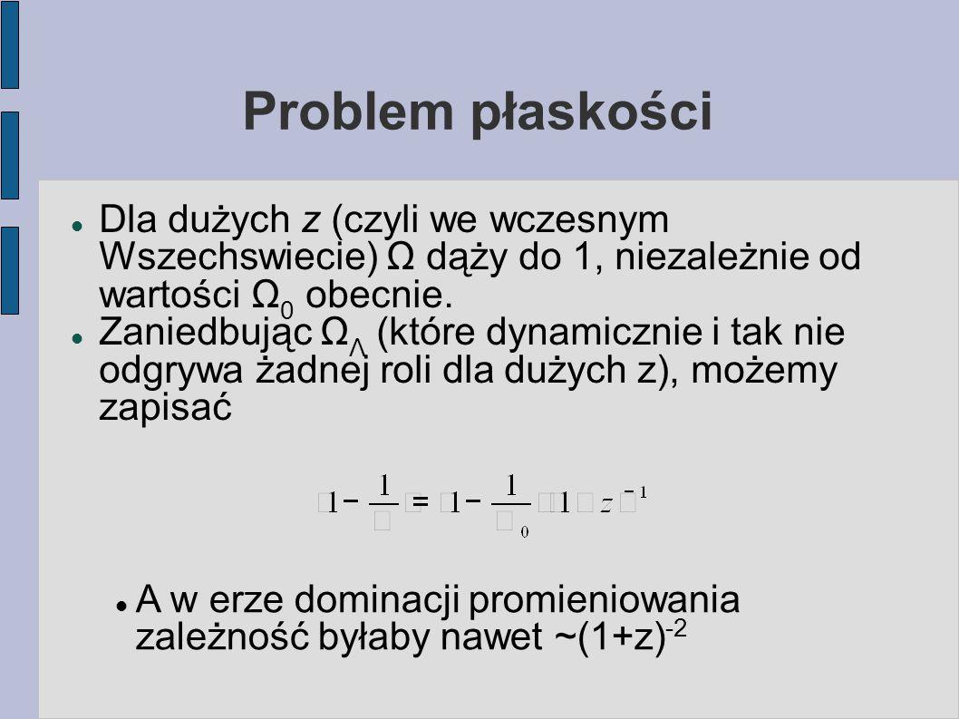 Problem płaskości Dla dużych z (czyli we wczesnym Wszechswiecie) Ω dąży do 1, niezależnie od wartości Ω 0 obecnie.