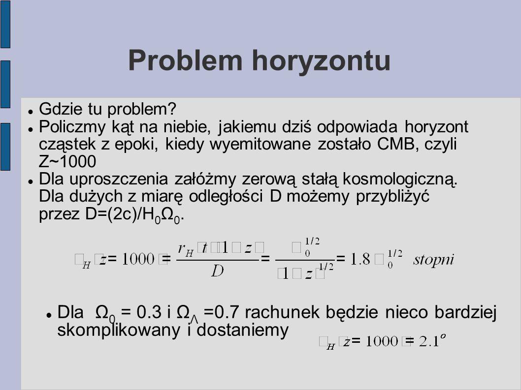 Problem horyzontu Gdzie tu problem.