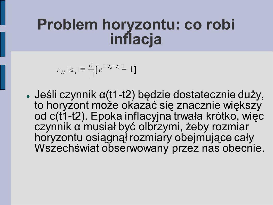 Problem horyzontu: co robi inflacja Jeśli czynnik α(t1-t2) będzie dostatecznie duży, to horyzont może okazać się znacznie większy od c(t1-t2).