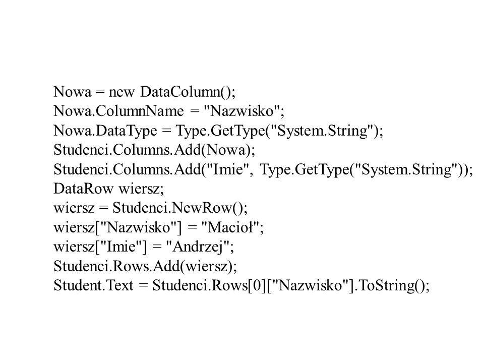 Nowa = new DataColumn(); Nowa.ColumnName = Nazwisko ; Nowa.DataType = Type.GetType( System.String ); Studenci.Columns.Add(Nowa); Studenci.Columns.Add( Imie , Type.GetType( System.String )); DataRow wiersz; wiersz = Studenci.NewRow(); wiersz[ Nazwisko ] = Macioł ; wiersz[ Imie ] = Andrzej ; Studenci.Rows.Add(wiersz); Student.Text = Studenci.Rows[0][ Nazwisko ].ToString();