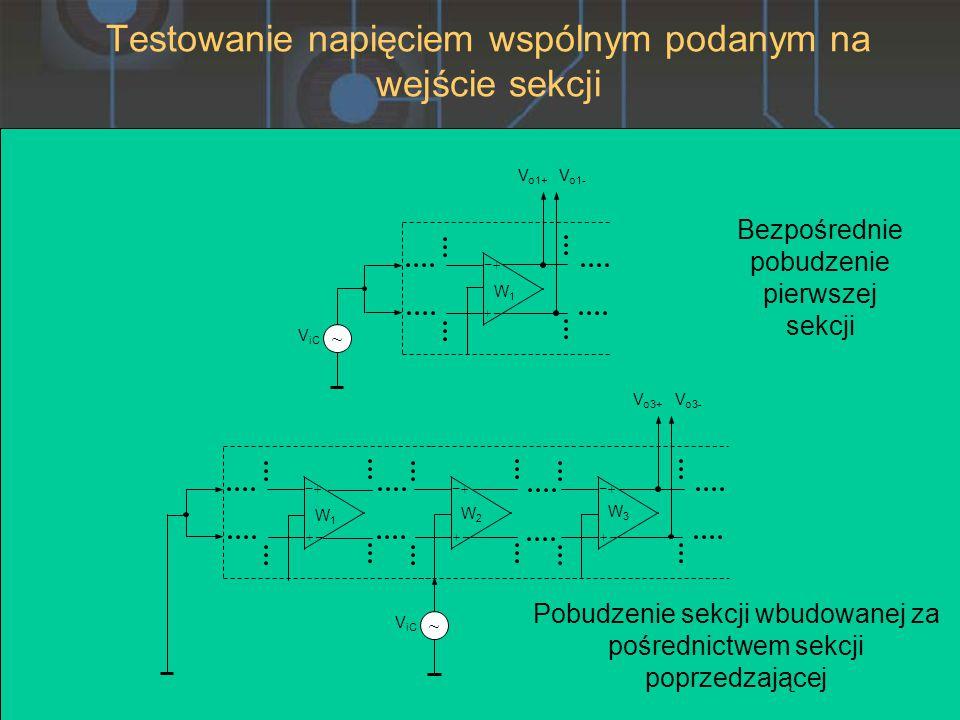 Testowanie napięciem wspólnym podanym na wejście sekcji ~ V iC _ + + _ W1W1 _ + + _ W2W2 _ + + _ W3W3 V o3+ V o3- _ + + _ W1W1 V o1+ V o1- ~ V iC Bezpośrednie pobudzenie pierwszej sekcji Pobudzenie sekcji wbudowanej za pośrednictwem sekcji poprzedzającej