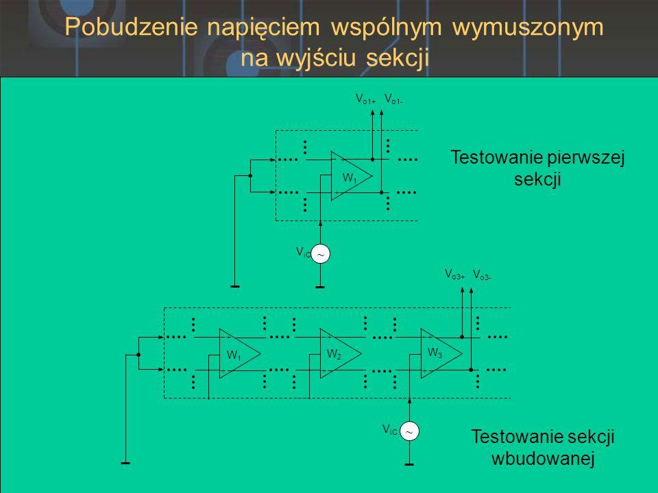 Pobudzenie napięciem wspólnym wymuszonym na wyjściu sekcji _ + + _ W1W1 V o1+ V o1- ~ V iC ~ _ + + _ W1W1 _ + + _ W2W2 _ + + _ W3W3 V o3+ V o3- Testowanie pierwszej sekcji Testowanie sekcji wbudowanej