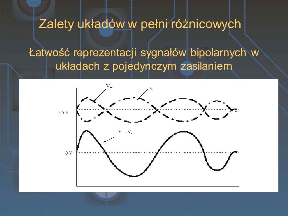 Łatwość reprezentacji sygnałów bipolarnych w układach z pojedynczym zasilaniem V+V+ V-V- 2.5 V 0 V V + - V - Zalety układów w pełni różnicowych