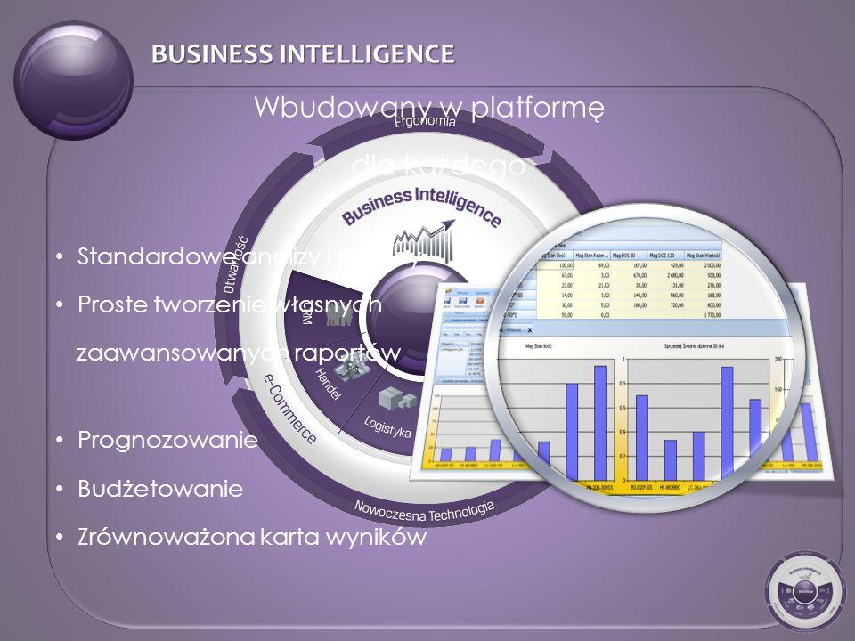 BUSINESS INTELLIGENCE Wbudowany w platformę dla każdego Standardowe analizy i raporty Proste tworzenie własnych zaawansowanych raportów Prognozowanie Budżetowanie Zrównoważona karta wyników