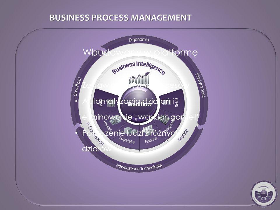 """Wbudowany w platformę Zestaw gotowych procesów Automatyzacja działań i eliminowanie """"wąskich gardeł Połączenie ludzi z różnych działów BUSINESS PROCESS MANAGEMENT"""
