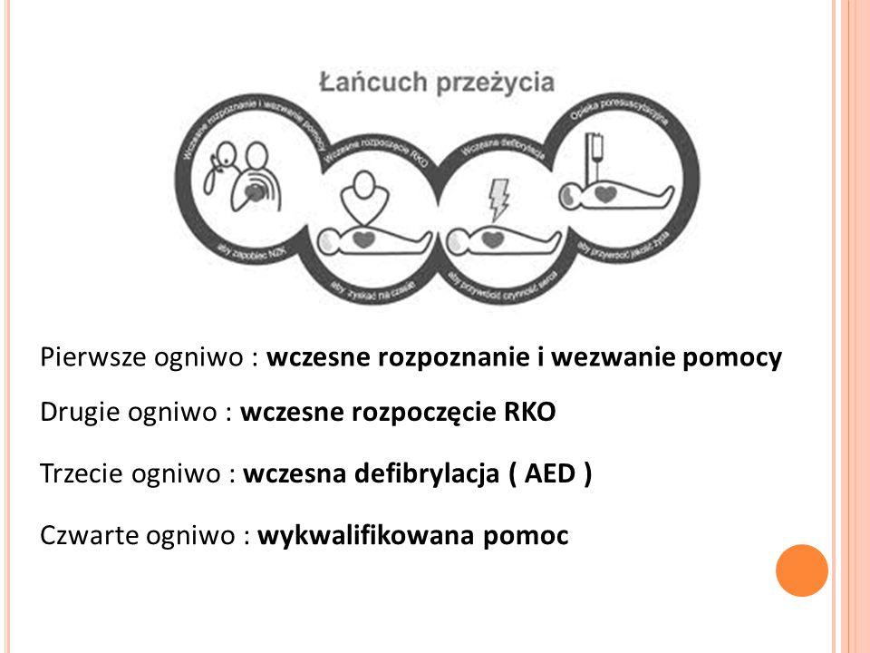 Pierwsze ogniwo : wczesne rozpoznanie i wezwanie pomocy Drugie ogniwo : wczesne rozpoczęcie RKO Trzecie ogniwo : wczesna defibrylacja ( AED ) Czwarte