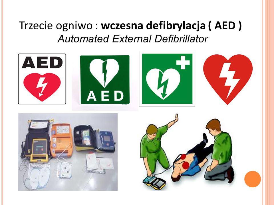 Trzecie ogniwo : wczesna defibrylacja ( AED ) Automated External Defibrillator