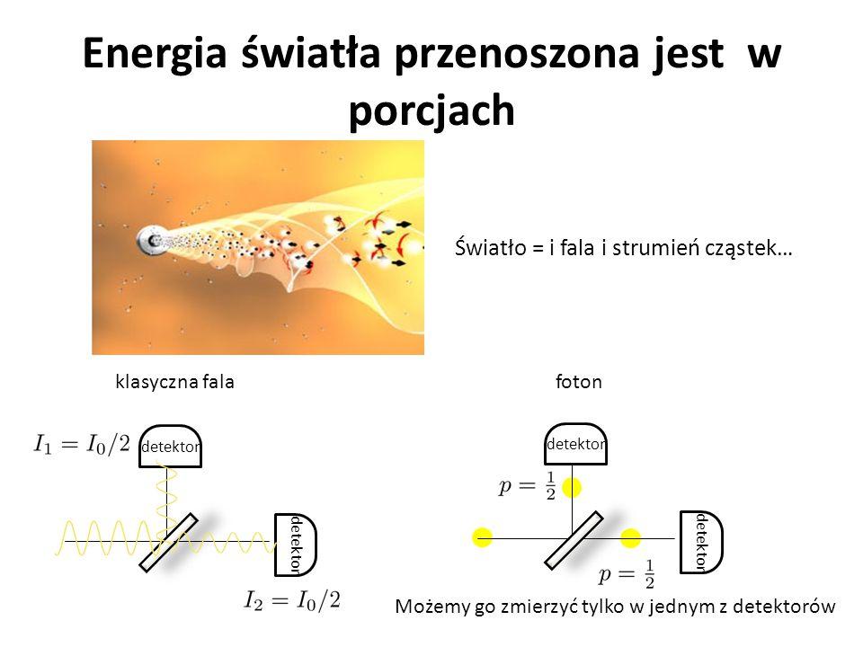 Energia światła przenoszona jest w porcjach Światło = i fala i strumień cząstek… foton detektor Możemy go zmierzyć tylko w jednym z detektorów detekto