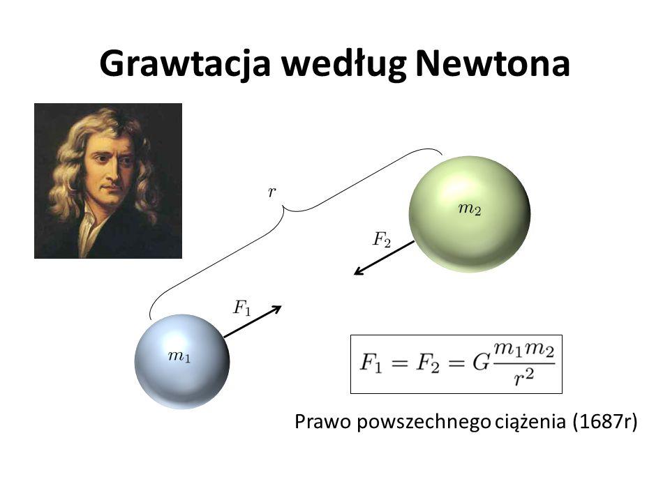Grawtacja według Newtona Prawo powszechnego ciążenia (1687r)