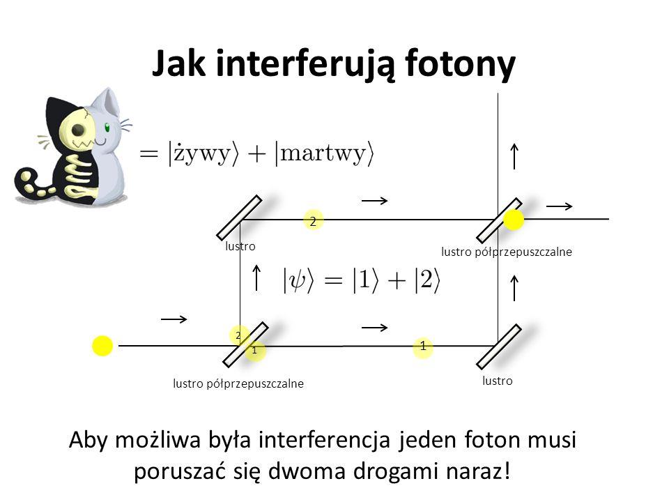 Jak interferują fotony lustro półprzepuszczalne lustro lustro półprzepuszczalne Aby możliwa była interferencja jeden foton musi poruszać się dwoma dro
