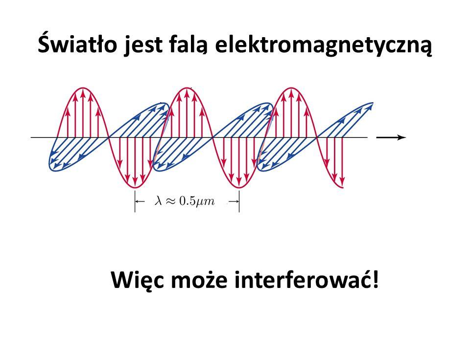 Światło jest falą elektromagnetyczną Więc może interferować!