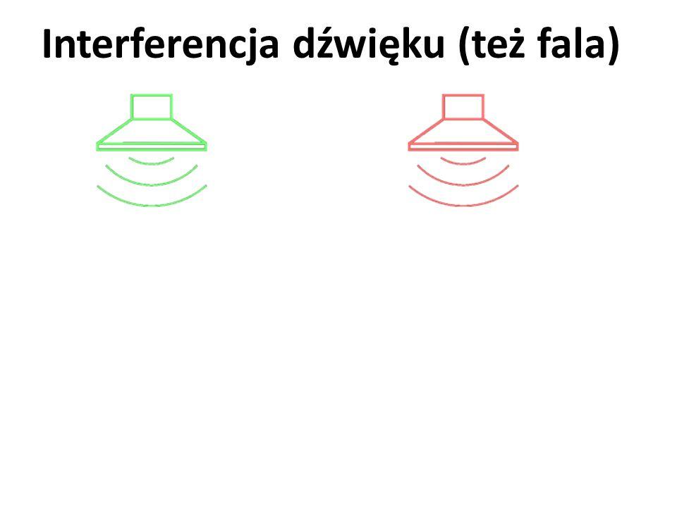 Jak interferują fotony lustro półprzepuszczalne lustro lustro półprzepuszczalne Aby możliwa była interferencja jeden foton musi poruszać się dwoma drogami naraz.