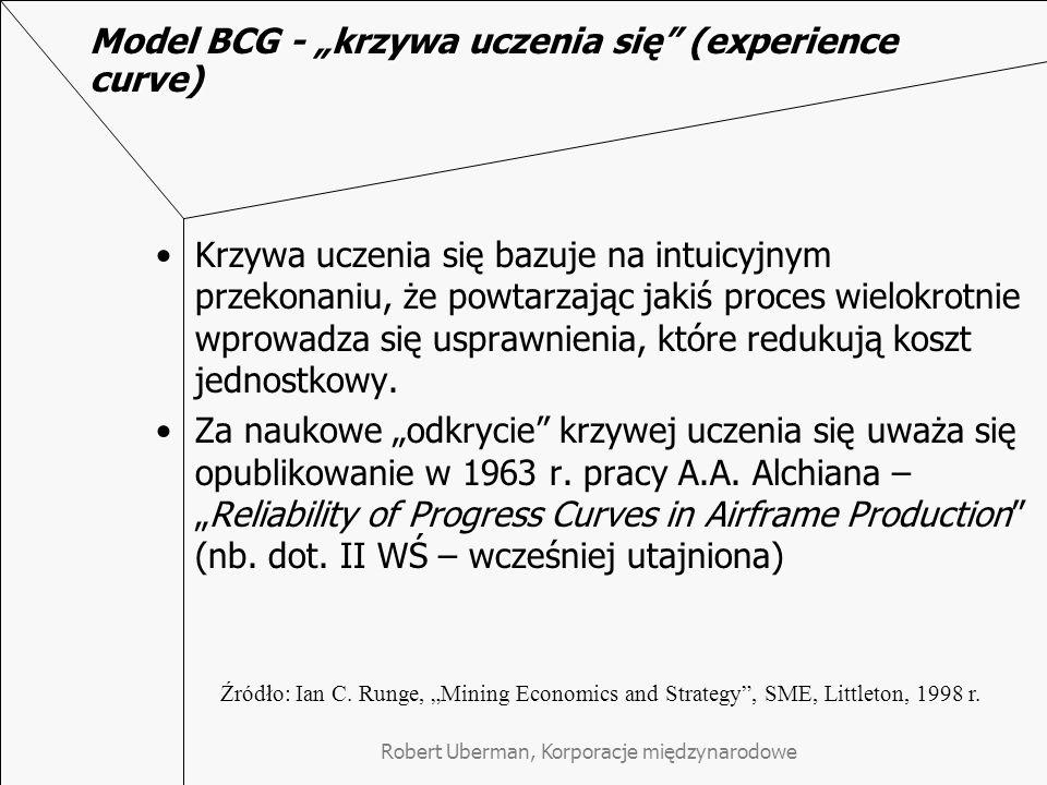 """Robert Uberman, Korporacje międzynarodowe Model BCG - """"krzywa uczenia się (experience curve) Źródło: Hax, Majluf, Strategic Management , str."""