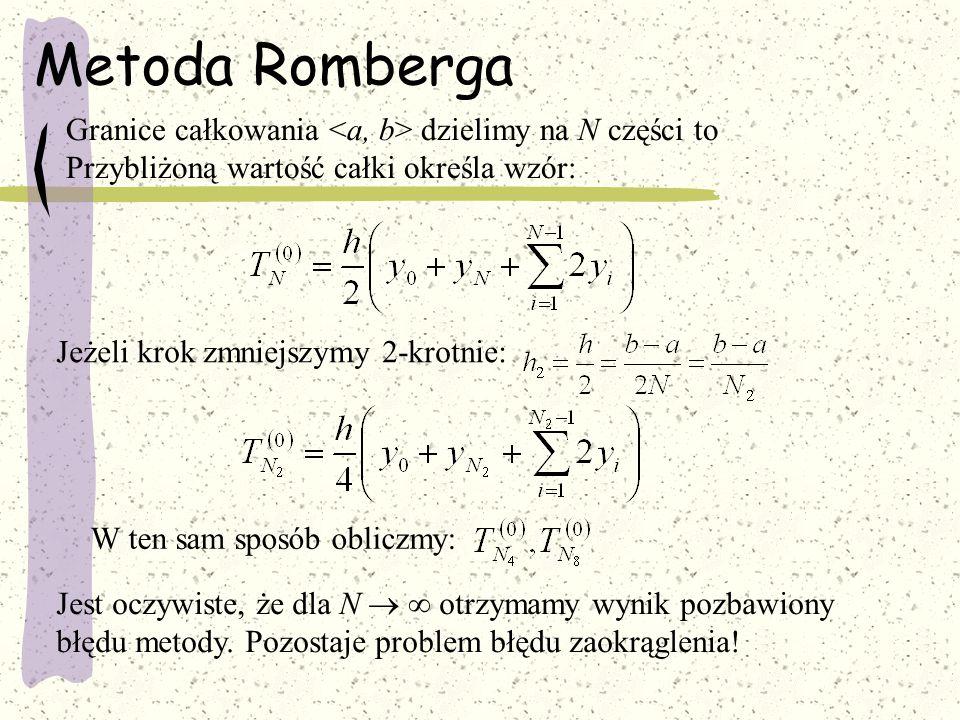Metoda Romberga Granice całkowania dzielimy na N części to Przybliżoną wartość całki określa wzór: Jeżeli krok zmniejszymy 2-krotnie: W ten sam sposób