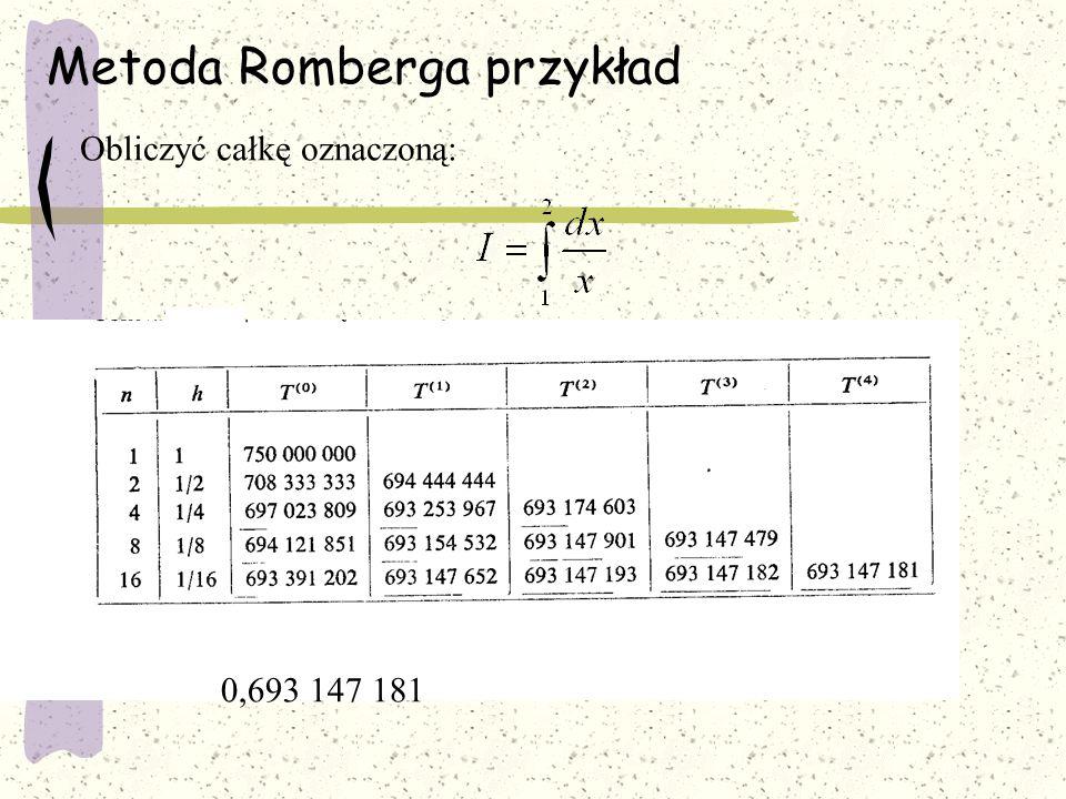 Metoda Romberga przykład Obliczyć całkę oznaczoną: 0,693 147 181