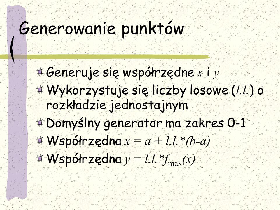 Generowanie punktów Generuje się współrzędne x i y Wykorzystuje się liczby losowe ( l.l. ) o rozkładzie jednostajnym Domyślny generator ma zakres 0-1