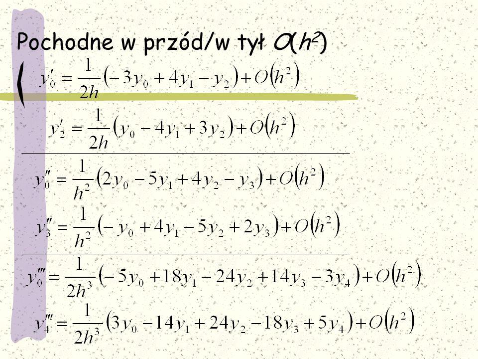 Pochodne w przód/w tył O(h 2 )
