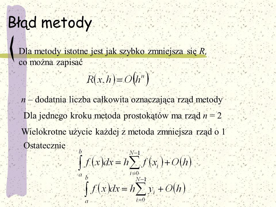 Błąd metody Dla metody istotne jest jak szybko zmniejsza się R, co można zapisać n – dodatnia liczba całkowita oznaczająca rząd metody Dla jednego kro