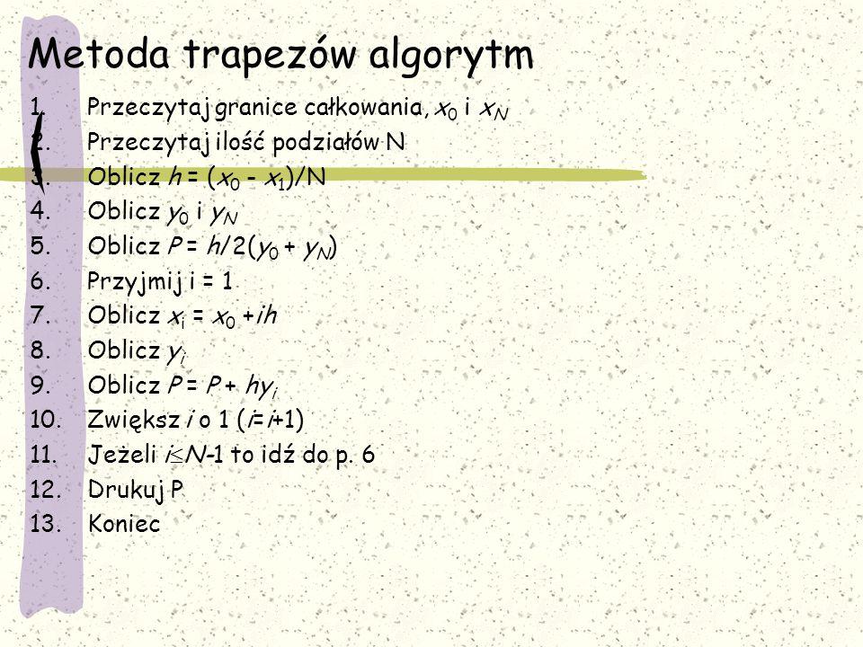 Metoda trapezów algorytm 1.Przeczytaj granice całkowania, x 0 i x N 2.Przeczytaj ilość podziałów N 3.Oblicz h = (x 0 - x 1 )/N 4.Oblicz y 0 i y N 5.Ob