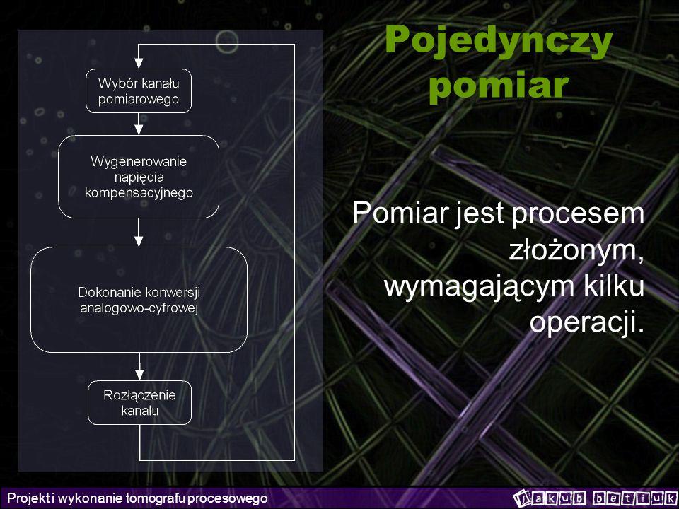 Projekt i wykonanie tomografu procesowego Pojedynczy pomiar Pomiar jest procesem złożonym, wymagającym kilku operacji.