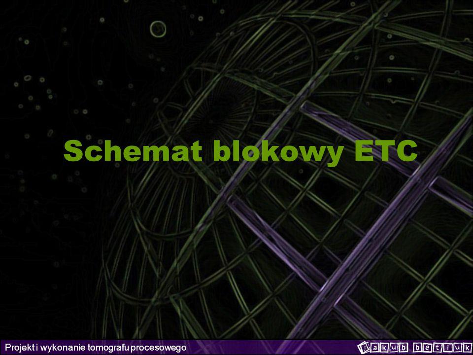 Projekt i wykonanie tomografu procesowego Schemat blokowy ETC