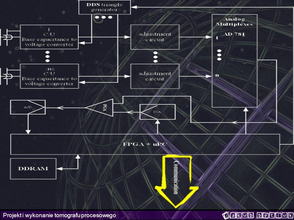 Projekt i wykonanie tomografu procesowego