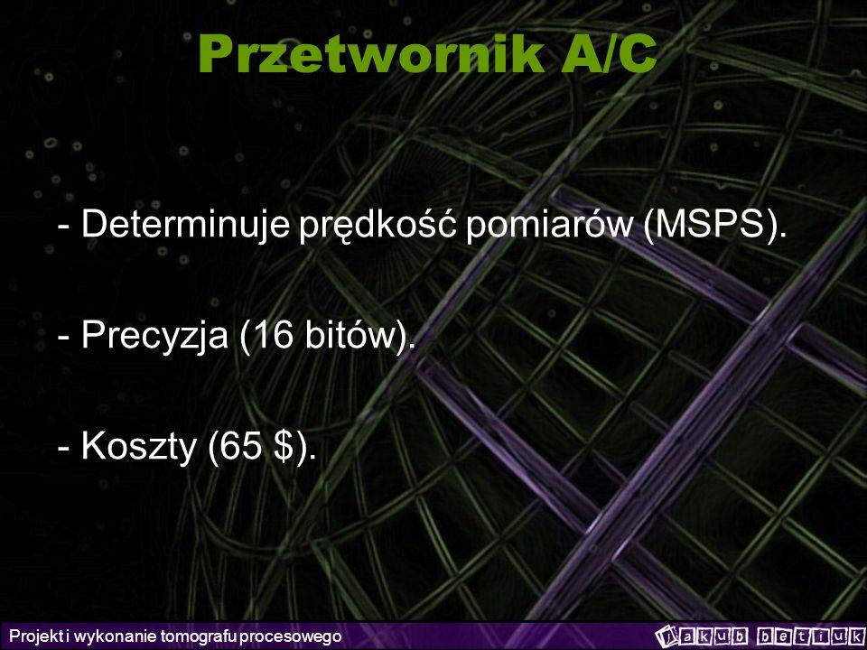 Przetwornik A/C - Determinuje prędkość pomiarów (MSPS). - Precyzja (16 bitów). - Koszty (65 $).