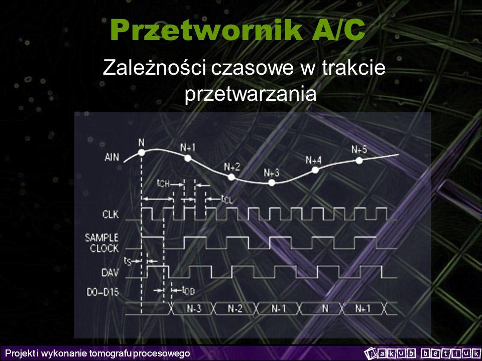 Projekt i wykonanie tomografu procesowego Przetwornik A/C Zależności czasowe w trakcie przetwarzania