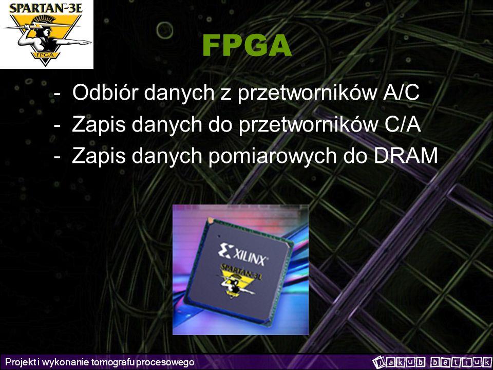 Projekt i wykonanie tomografu procesowego FPGA -Odbiór danych z przetworników A/C -Zapis danych do przetworników C/A -Zapis danych pomiarowych do DRAM