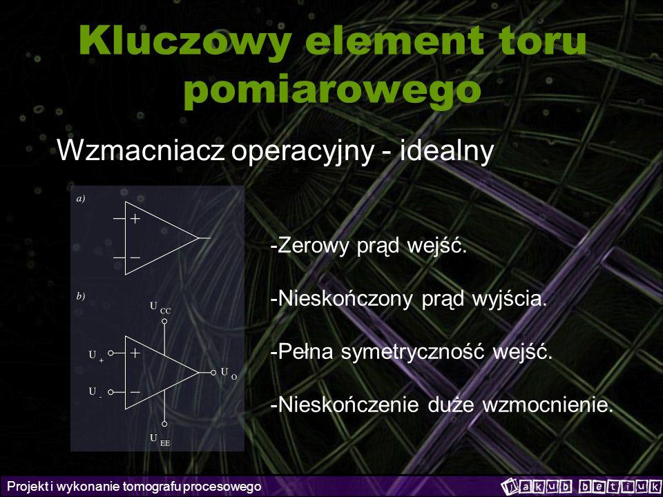 Projekt i wykonanie tomografu procesowego Kluczowy element toru pomiarowego Wzmacniacz operacyjny - idealny -Zerowy prąd wejść. -Nieskończony prąd wyj