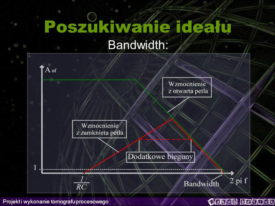 Projekt i wykonanie tomografu procesowego Poszukiwanie ideału Parametry krytyczne: - Prąd polaryzacji – 1 pA.
