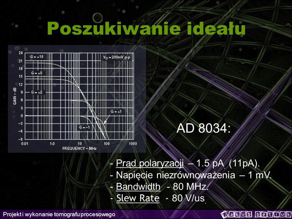 Projekt i wykonanie tomografu procesowego Poszukiwanie ideału AD 8034: - Prąd polaryzacji – 1.5 pA. (11pA). - Napięcie niezrównoważenia – 1 mV. - Band