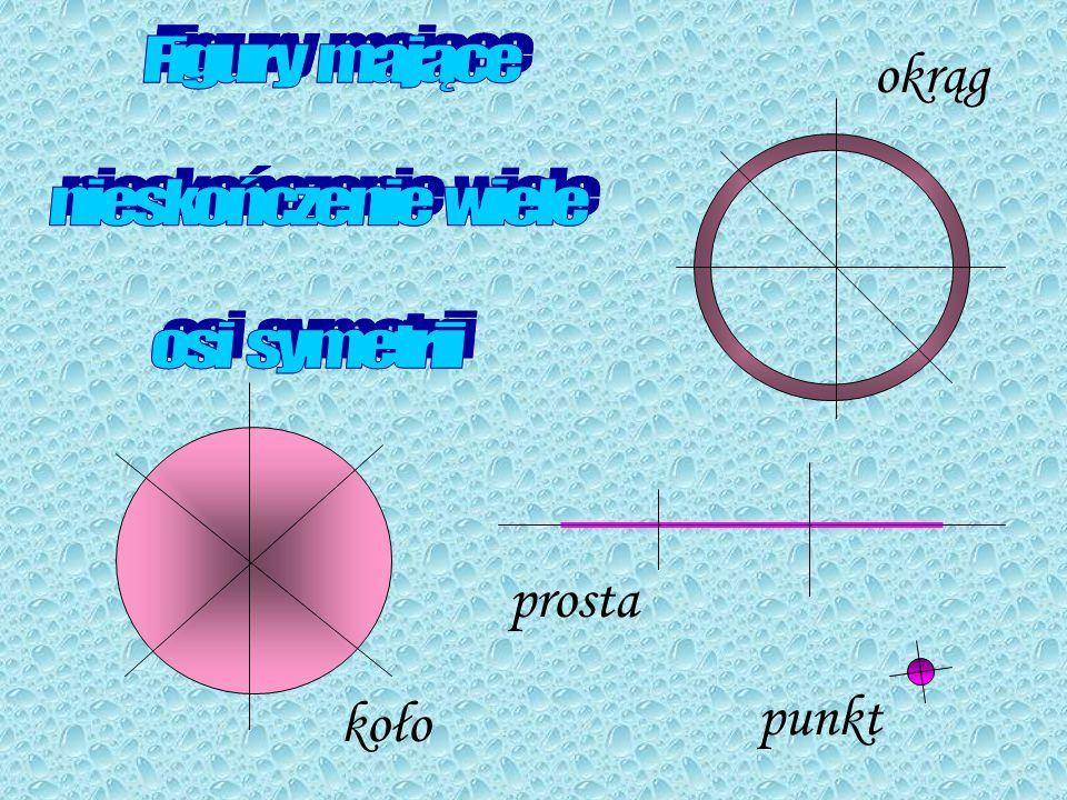 Figury mające tylko jedną oś symetrii OŚ SYMETRII AB C ABC równoramienny półprosta OŚ SYMETRII