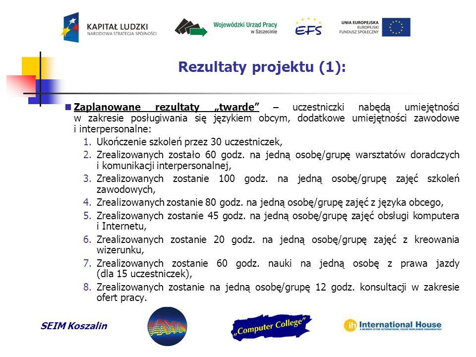 """SEIM Koszalin Rezultaty projektu (1): Zaplanowane rezultaty """"twarde – uczestniczki nabędą umiejętności w zakresie posługiwania się językiem obcym, dodatkowe umiejętności zawodowe i interpersonalne: 1.Ukończenie szkoleń przez 30 uczestniczek, 2.Zrealizowanych zostało 60 godz."""