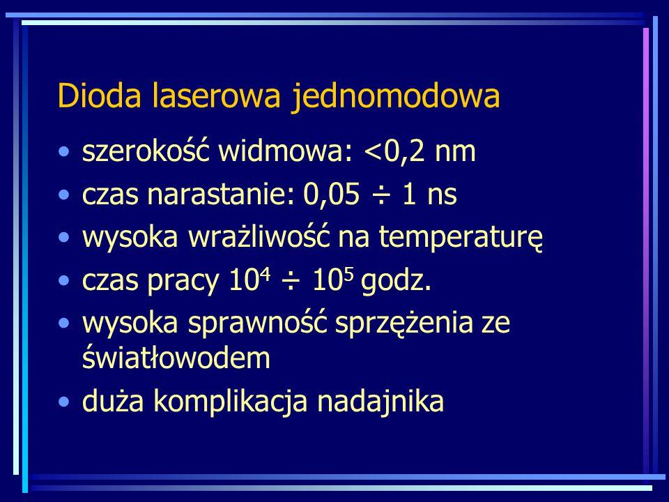 Dioda laserowa jednomodowa szerokość widmowa: <0,2 nm czas narastanie: 0,05 ÷ 1 ns wysoka wrażliwość na temperaturę czas pracy 10 4 ÷ 10 5 godz. wysok