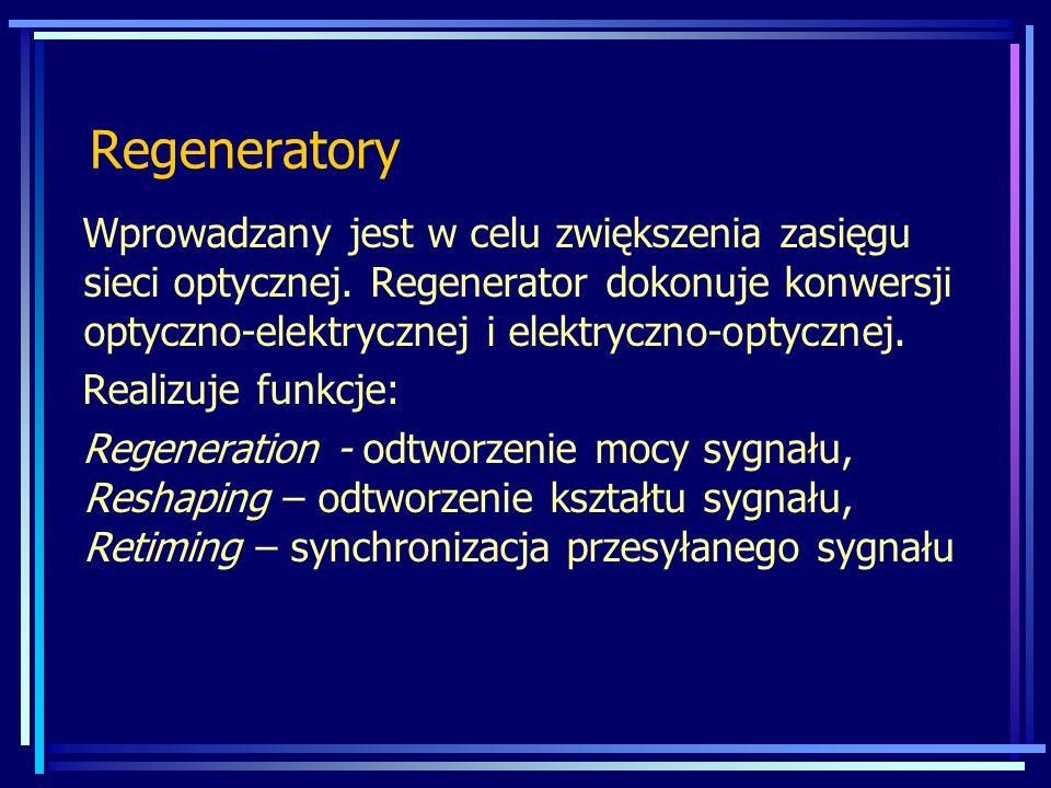 Regeneratory Wprowadzany jest w celu zwiększenia zasięgu sieci optycznej. Regenerator dokonuje konwersji optyczno-elektrycznej i elektryczno-optycznej