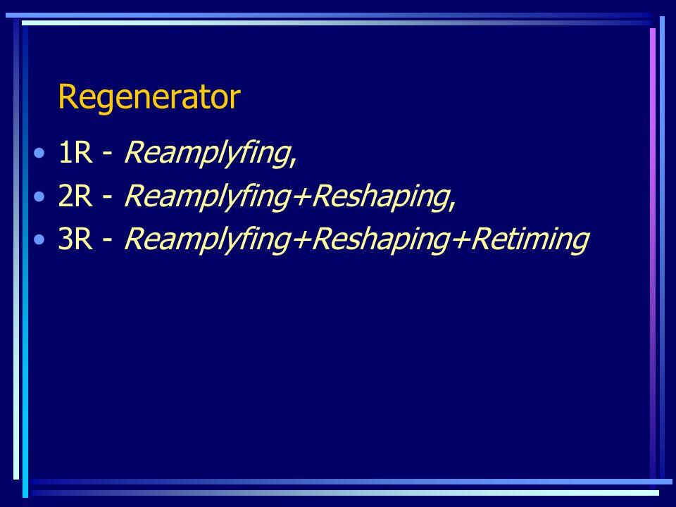 Regenerator 1R - Reamplyfing, 2R - Reamplyfing+Reshaping, 3R - Reamplyfing+Reshaping+Retiming