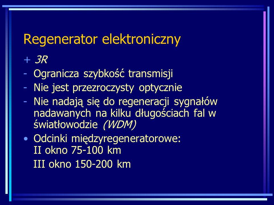 + 3R -Ogranicza szybkość transmisji -Nie jest przezroczysty optycznie -Nie nadają się do regeneracji sygnałów nadawanych na kilku długościach fal w św